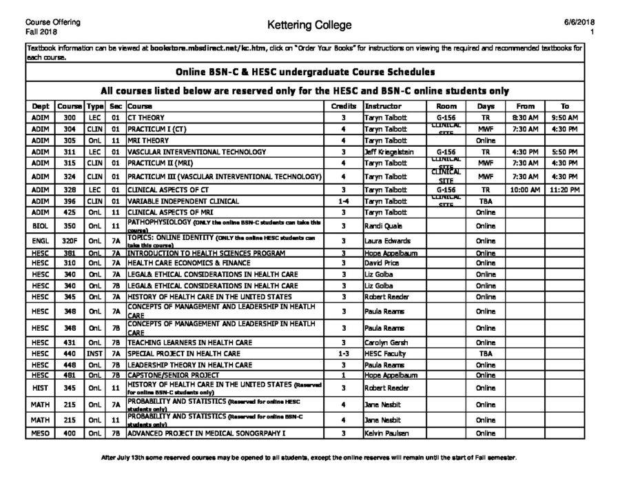 FA-18 Online HESC & BSN-C Schedule 6-6 - Kettering College